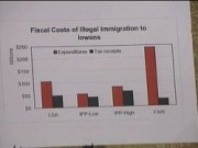 Iowa Immigration Costs